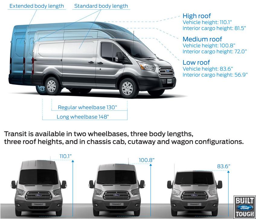 Refrigerated Vans | Models | Ford Transit Van 350 | Bush